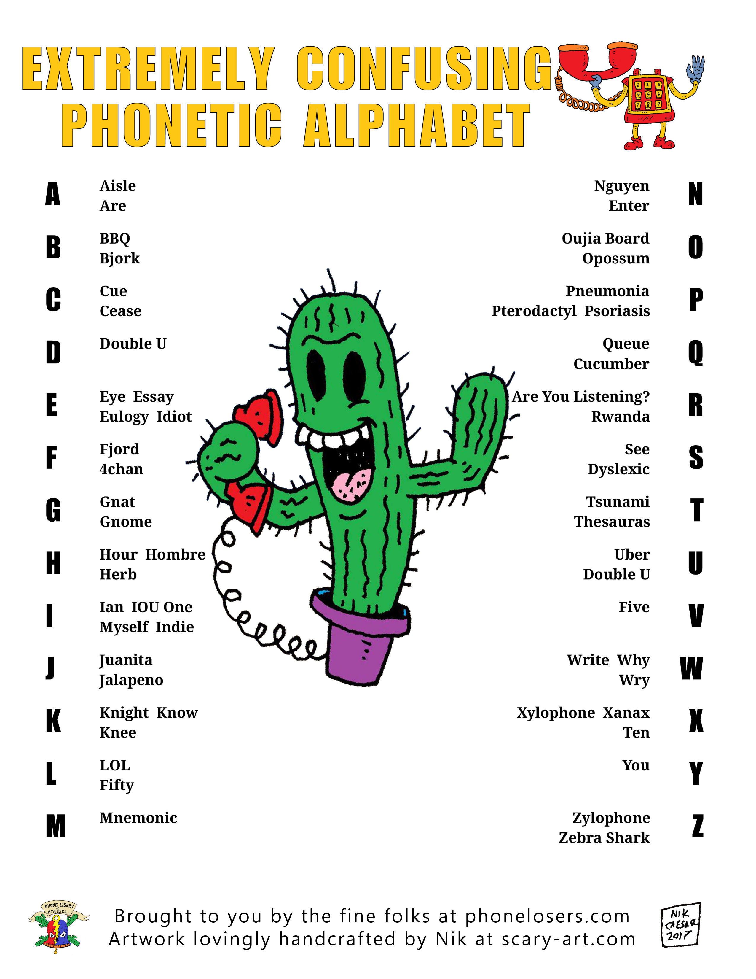 Confusing Phonetic Alphabet Phone Losers Of America
